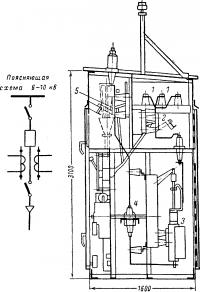 Шкаф КРУ наружной установки с масляным выключателем