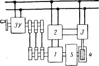 Схема работы следящего устройства