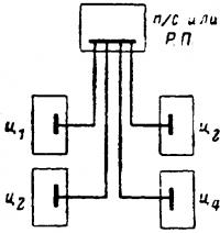 Магистральная схема распределения электроэнергия по цехам