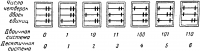 Двоичная система счисления