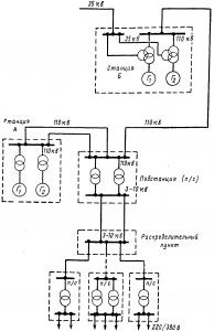 Передача электрической энергии
