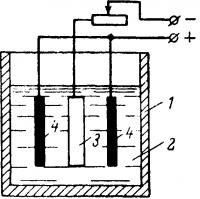 Электротехнология