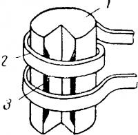 Поверхностная закалка при помощи индуктора