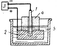 Электроискровое прошивание малых отверстий