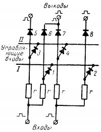 Схема сдвигателя на один разряд