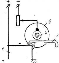 Анодно-механическое резание