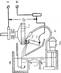 Анодно-механическоезатачиваниережущего инструмента