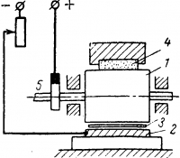 Анодно-механическая чистовая обработка