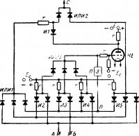 Схема работы сумматора