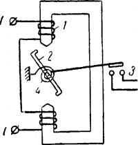 Электромагнитное реле с поворотным якорем