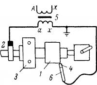 Электро контактное точение металла