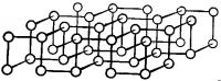 Структура черного фосфора