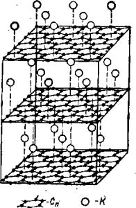 Строение графида калия состава С8К