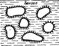 Грубо дисперсные системы