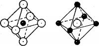 Взаимная координация ионов Сl-и Na+в кристалле хлорида натрия