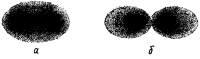 Квантовомеханическое рассмотрение ковалентной связи