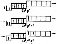 Валентное состояние атома серы