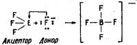 Атом бора в соединении BF3