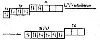 Электронное строение атома кремния
