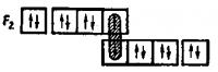 Дативная связь в атомах фтора