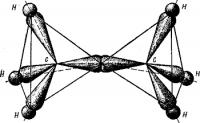 Электронное строение молекулы этана