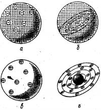 Много электронные атомы