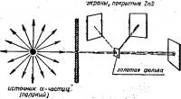 Ядерно планетарная модель атома