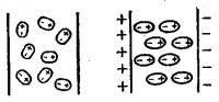 Молекула в электрическом поле