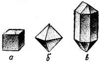 Форма кристаллов