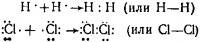 Образование молекул Н2и Сl2