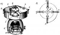 Пример устройства работы центрифуги